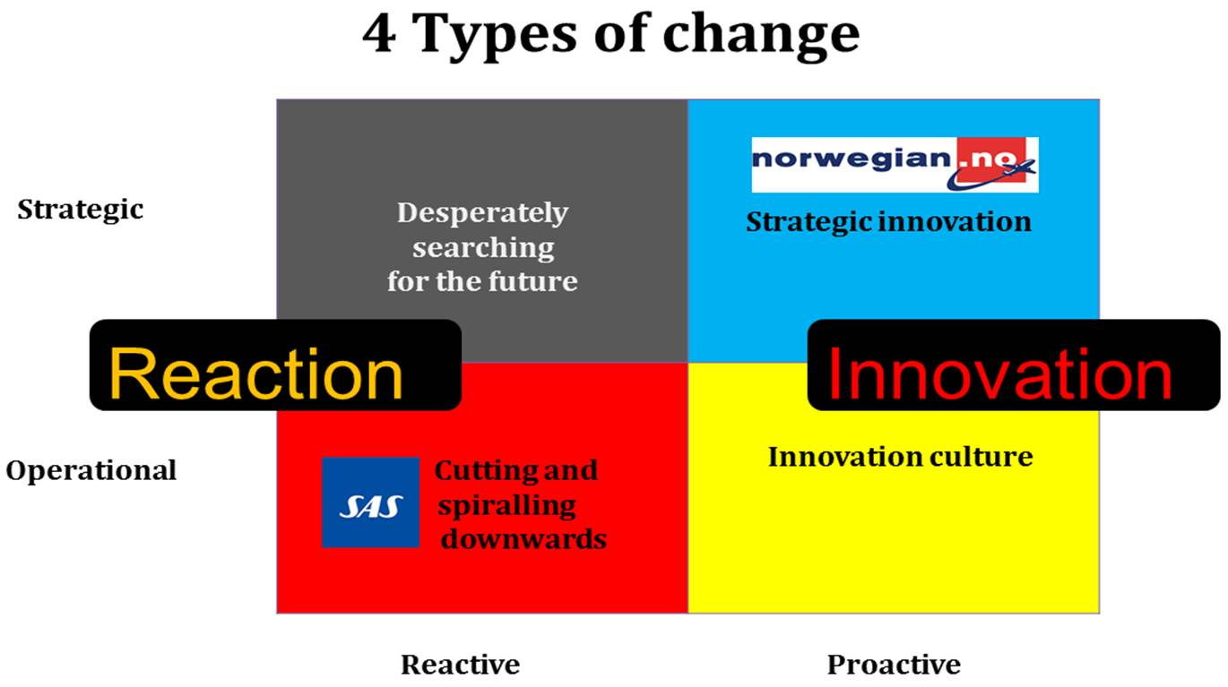 innovation and change management 1 Diffusion of innovations, by  since opinion leaders directly affect the tipping of an innovation, a powerful way for change agents to affect the diffusion.